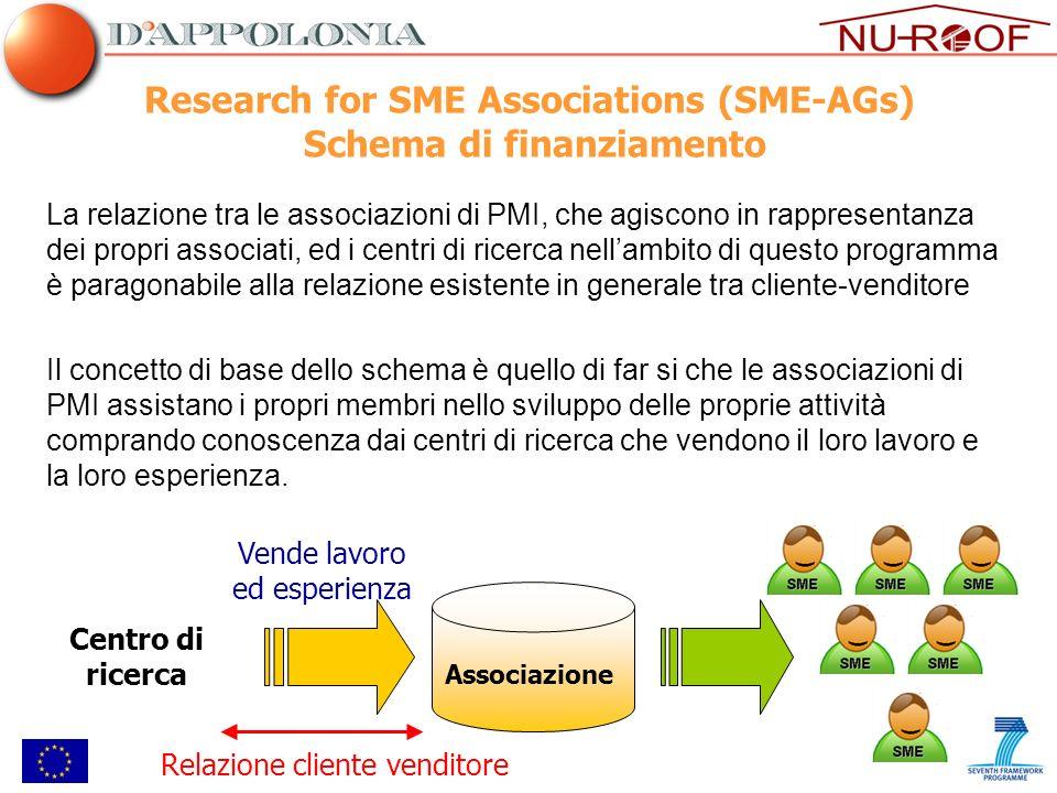 Research for SME Associations (SME-AGs) Funding Scheme Le attività di ricerca e sviluppo realizzate con risorse proprie dalle associazioni di PMI e dai membri associati sono essenzialmente relative alla definizione delle specifiche iniziali e alla validazione e test finali delle conoscenza acquisita.