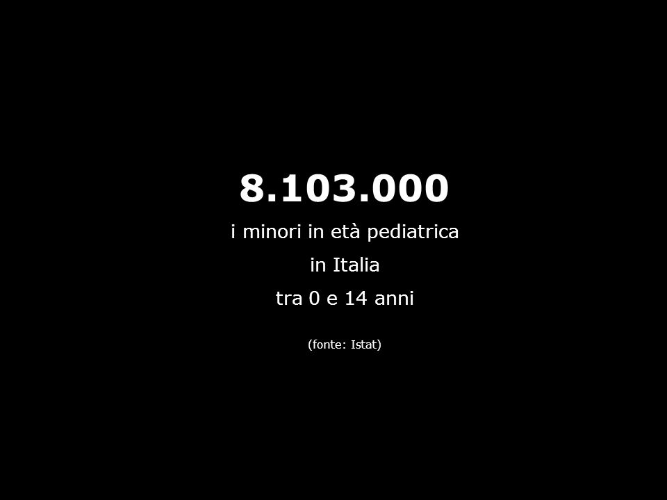 8.103.000 i minori in età pediatrica in Italia tra 0 e 14 anni (fonte: Istat)
