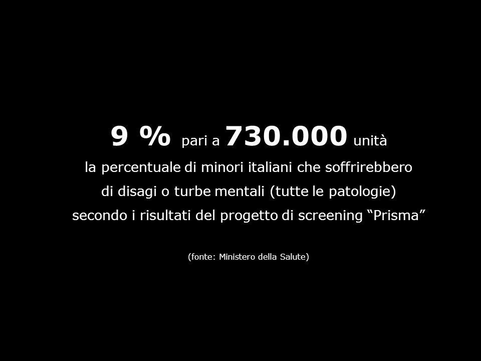 9 % pari a 730.000 unità la percentuale di minori italiani che soffrirebbero di disagi o turbe mentali (tutte le patologie) secondo i risultati del pr