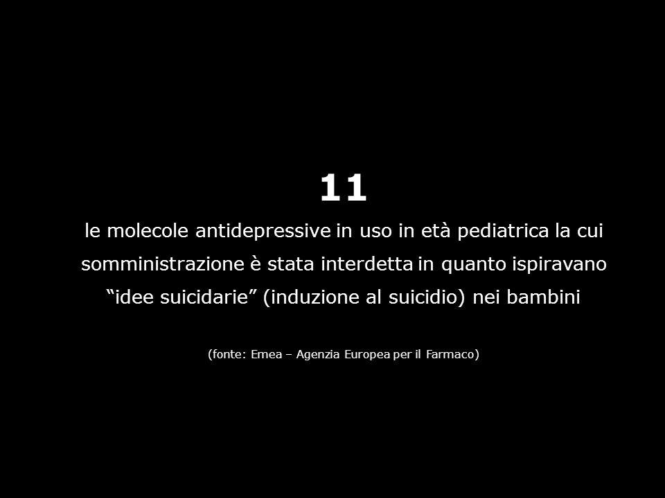 11 le molecole antidepressive in uso in età pediatrica la cui somministrazione è stata interdetta in quanto ispiravano idee suicidarie (induzione al s