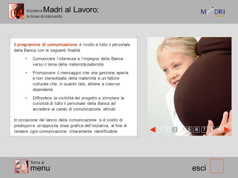 Iniziativa Madri al Lavoro: le linee di intervento 123 esci Il programma di comunicazione è rivolto a tutto il personale della Banca con le seguenti f