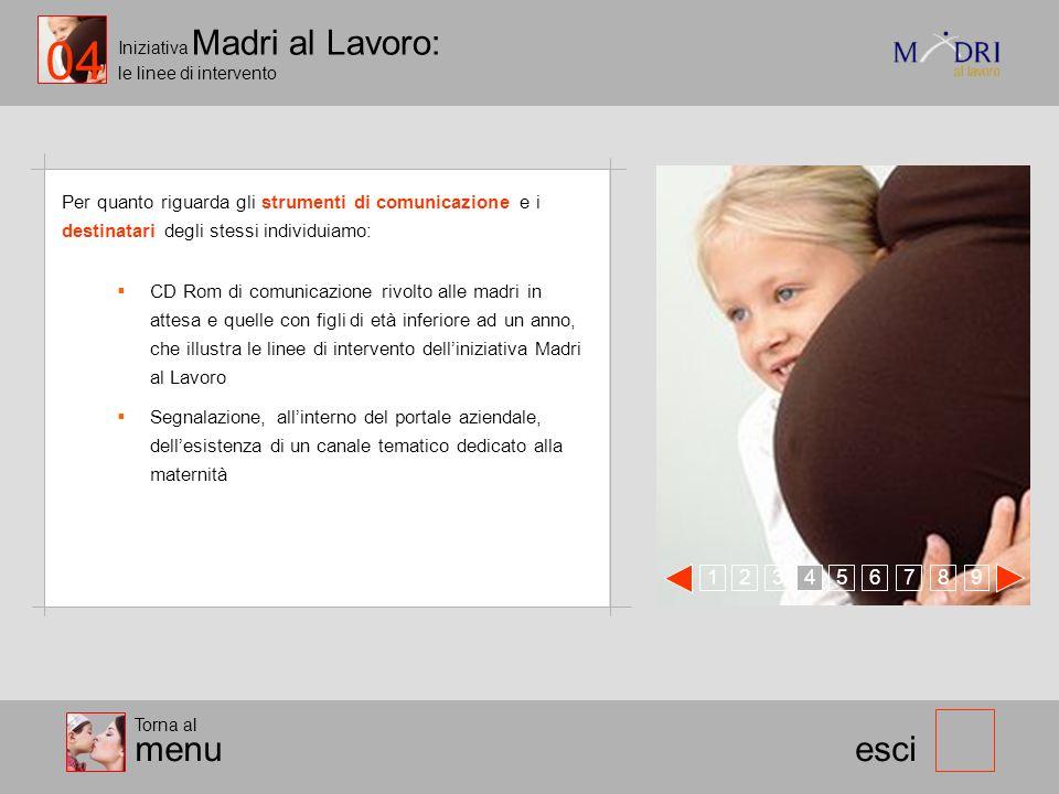 Iniziativa Madri al Lavoro: le linee di intervento 123 esci Per quanto riguarda gli strumenti di comunicazione e i destinatari degli stessi individuia