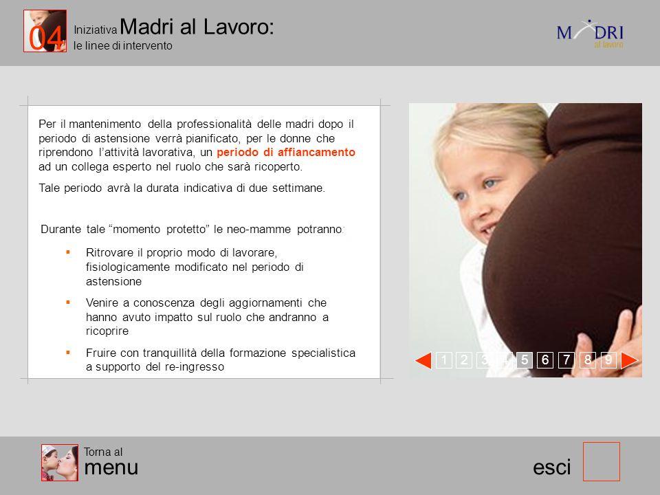 Iniziativa Madri al Lavoro: le linee di intervento 123 esci Per il mantenimento della professionalità delle madri dopo il periodo di astensione verrà