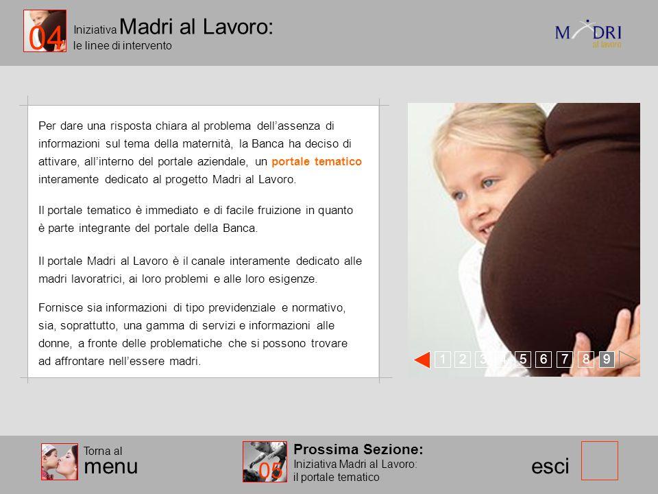 Iniziativa Madri al Lavoro: le linee di intervento 123 esci Per dare una risposta chiara al problema dellassenza di informazioni sul tema della matern