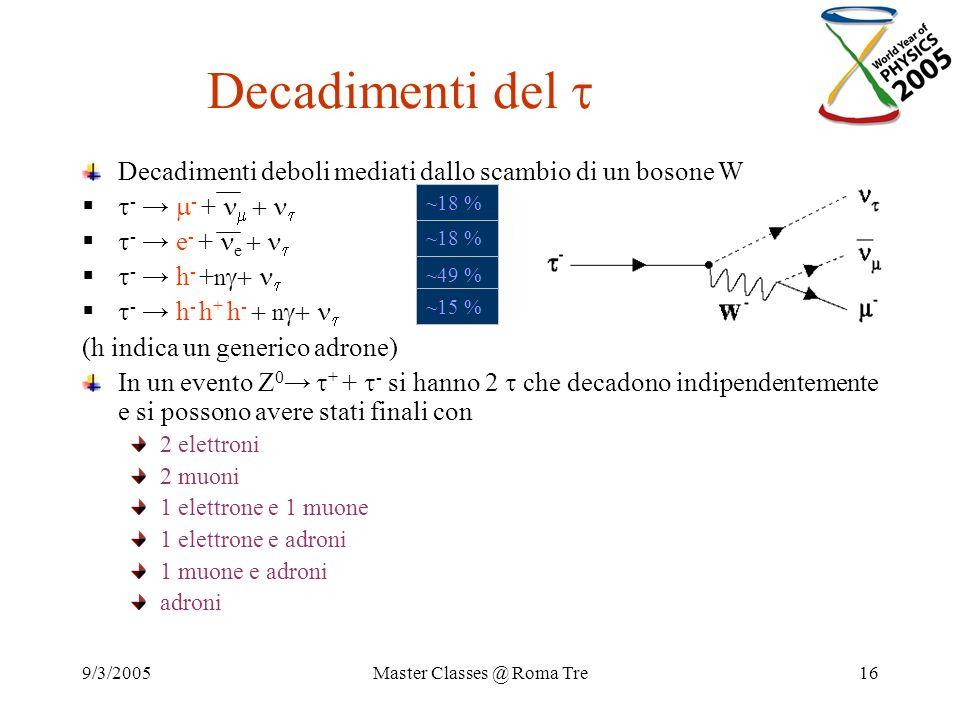 9/3/2005Master Classes @ Roma Tre16 Decadimenti deboli mediati dallo scambio di un bosone W - - + - e - + e - h - + n - h - h + h - n (h indica un gen