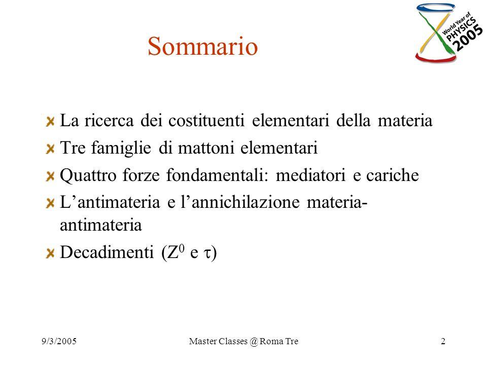 9/3/2005Master Classes @ Roma Tre2 Sommario La ricerca dei costituenti elementari della materia Tre famiglie di mattoni elementari Quattro forze fonda
