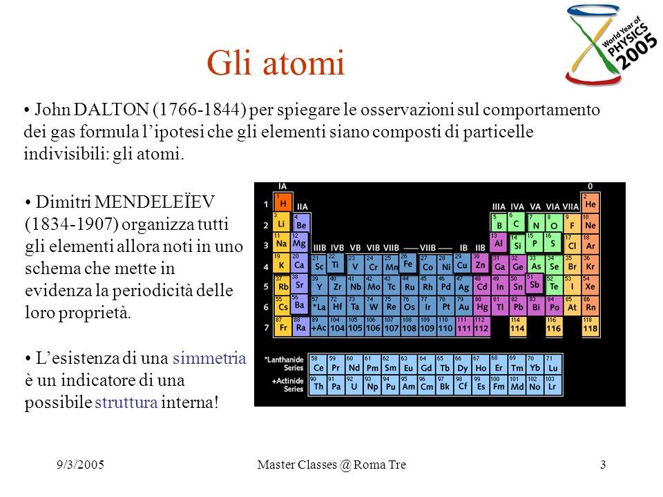 9/3/2005Master Classes @ Roma Tre14 Decadimenti Quasi tutte le particelle elementari sono instabili Decadono in particelle di massa inferiore con tempi caratteristici che dipendono dallinterazione responsabile della disintegrazione Esempio: decadimento del K + in + + 0 osservazioneinterpretazione