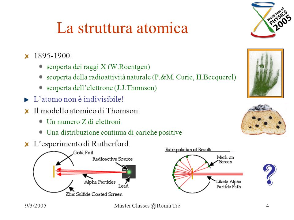 9/3/2005Master Classes @ Roma Tre4 La struttura atomica 1895-1900: scoperta dei raggi X (W.Roentgen) scoperta della radioattività naturale (P.&M. Curi