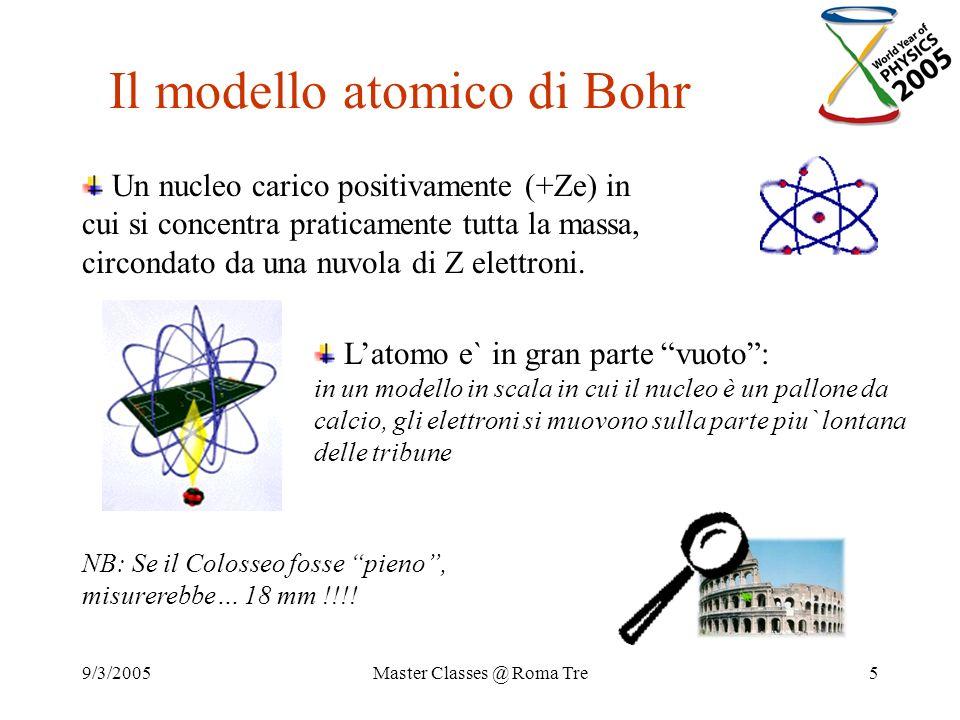 9/3/2005Master Classes @ Roma Tre5 Il modello atomico di Bohr Latomo e` in gran parte vuoto: in un modello in scala in cui il nucleo è un pallone da c
