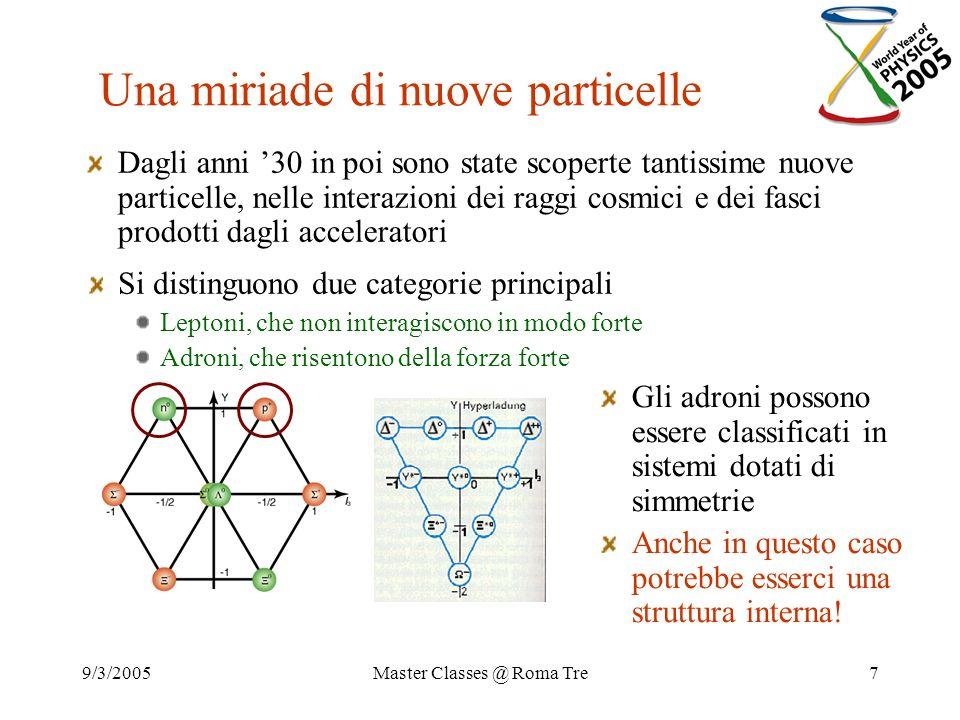 9/3/2005Master Classes @ Roma Tre7 Una miriade di nuove particelle Dagli anni 30 in poi sono state scoperte tantissime nuove particelle, nelle interaz