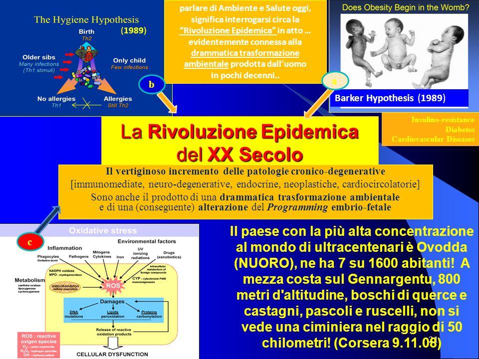 21 Insulino-resistance Diabetes Cardiovascular Diseases La Rivoluzione Epidemica del XX Secolo Il vertiginoso incremento delle patologie cronico-degen