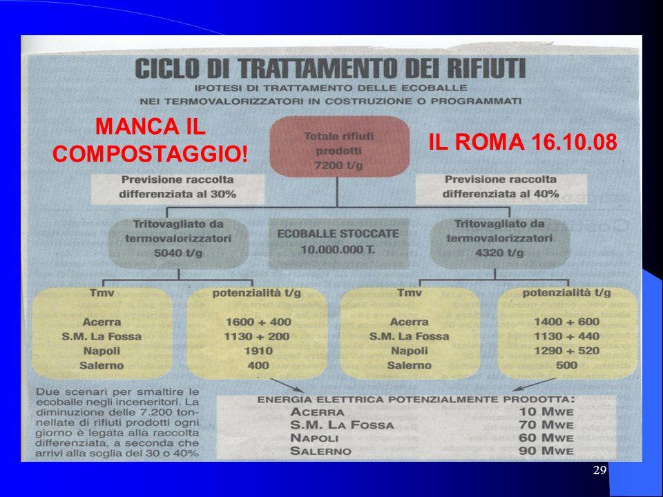 29 MANCA IL COMPOSTAGGIO! IL ROMA 16.10.08