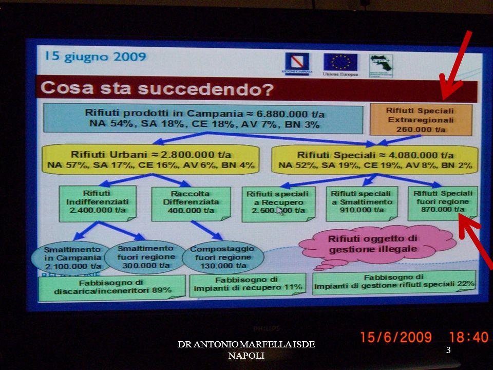 3 DR ANTONIO MARFELLA ISDE NAPOLI