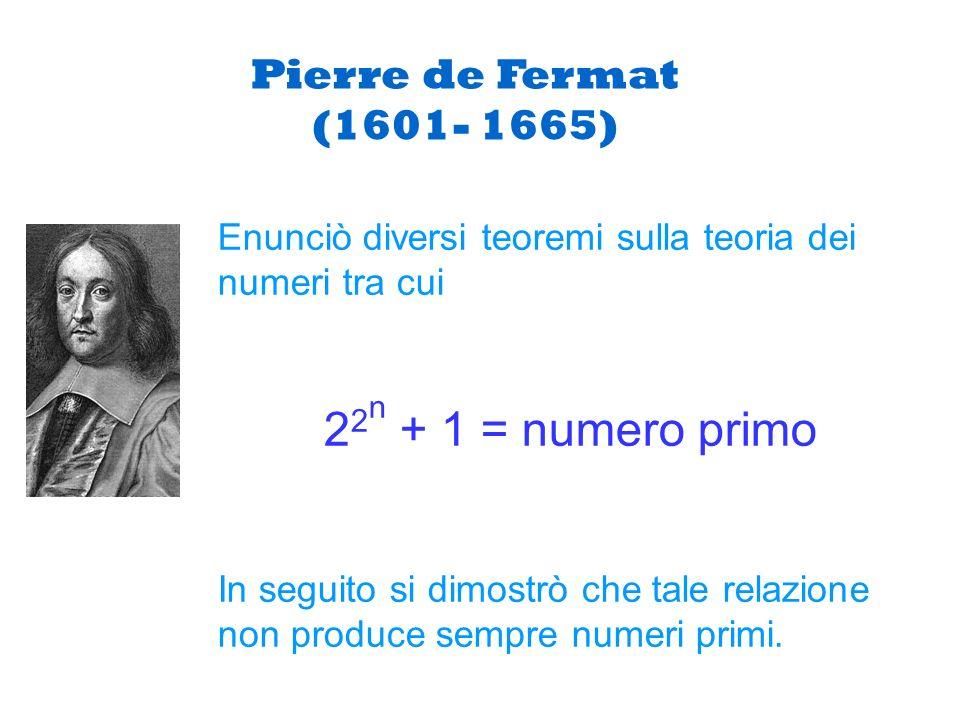 Pierre de Fermat (1601- 1665) Enunciò diversi teoremi sulla teoria dei numeri tra cui 2 2 n + 1 = numero primo In seguito si dimostrò che tale relazio