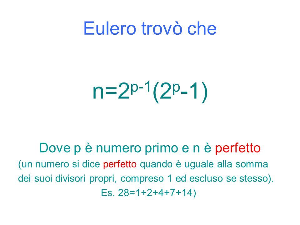 Eulero trovò che n=2 p-1 (2 p -1) Dove p è numero primo e n è perfetto (un numero si dice perfetto quando è uguale alla somma dei suoi divisori propri