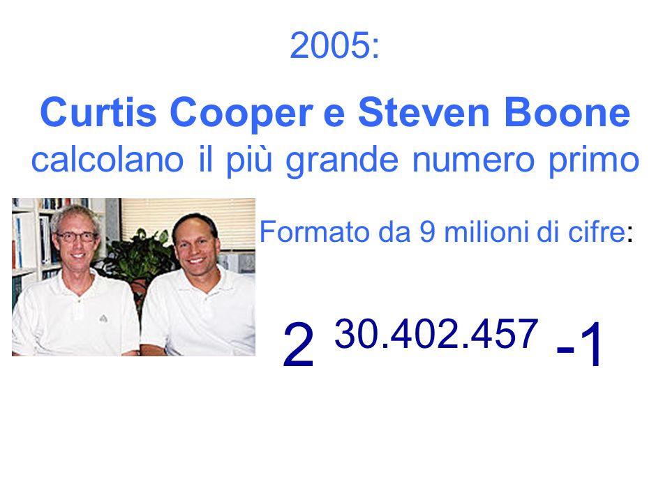 2005: Curtis Cooper e Steven Boone calcolano il più grande numero primo Formato da 9 milioni di cifre: 2 30.402.457 -1