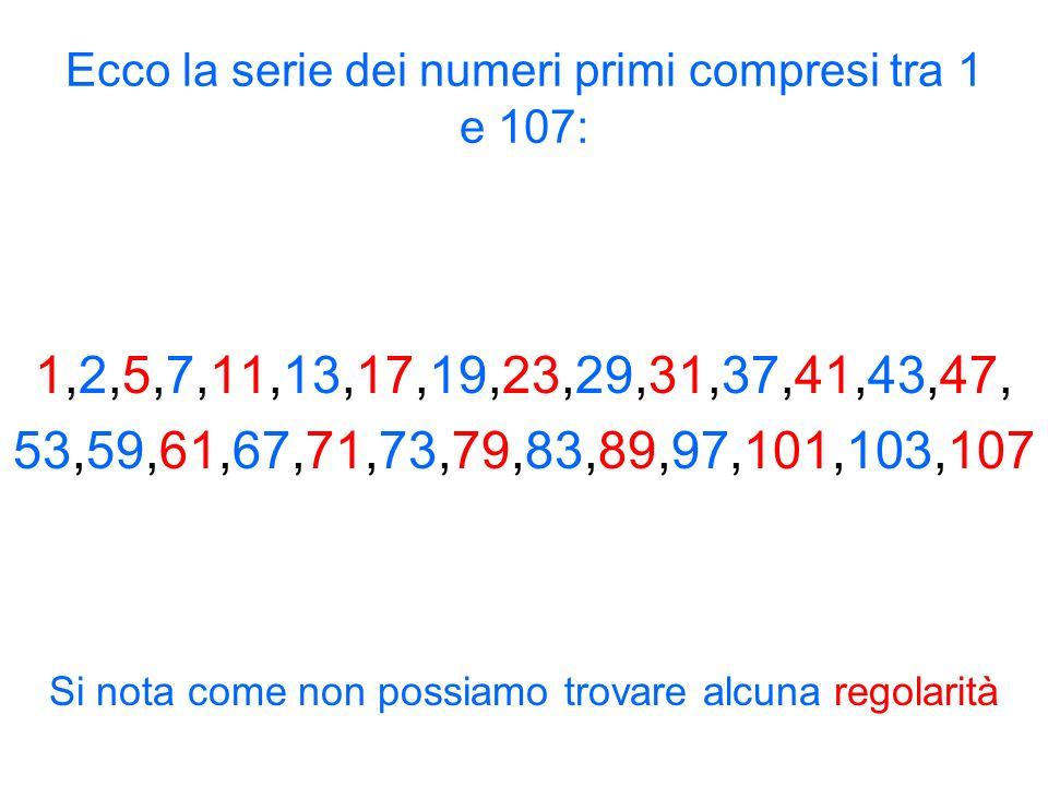 Ecco la serie dei numeri primi compresi tra 1 e 107: 1,2,5,7,11,13,17,19,23,29,31,37,41,43,47, 53,59,61,67,71,73,79,83,89,97,101,103,107 Si nota come