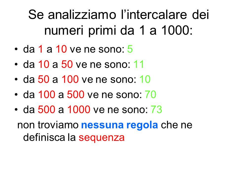 Se analizziamo lintercalare dei numeri primi da 1 a 1000: da 1 a 10 ve ne sono: 5 da 10 a 50 ve ne sono: 11 da 50 a 100 ve ne sono: 10 da 100 a 500 ve