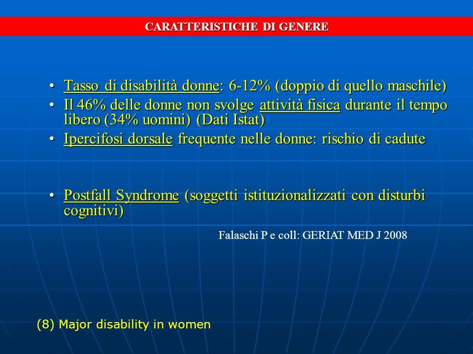 FRATTURE ANNUALI80.000 (70% DONNE) MORTALITÀ OSPEDALIERA5% MORTALITÀ AD UN ANNO60% COSTO COMPLESSIVO1 MILIARDO DI EURO TASSO DI ISTITUZIONALIZZAZIONE 20-25% Fratture di femore in Italia (9) Bone fractures in Italy (70% of women)