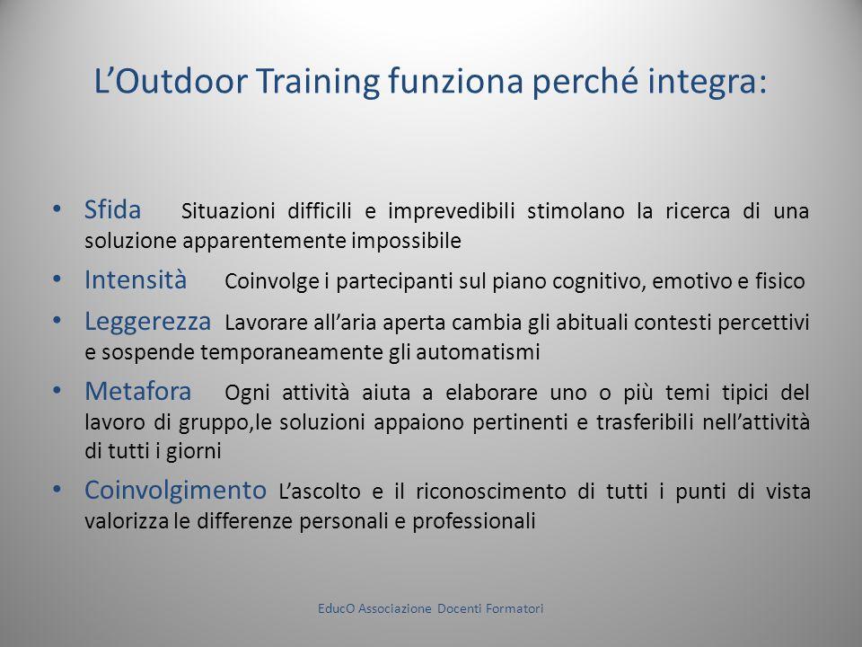 LOutdoor Training funziona perché integra: Sfida Situazioni difficili e imprevedibili stimolano la ricerca di una soluzione apparentemente impossibile
