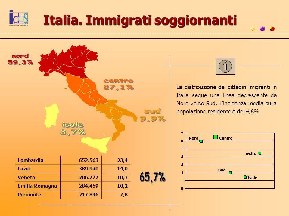 Italia. Immigrati soggiornanti Lombardia652.56323,4 Lazio389.92014,0 Veneto286.77710,3 Emilia Romagna284.45910,2 Piemonte217.8467,8 La distribuzione d