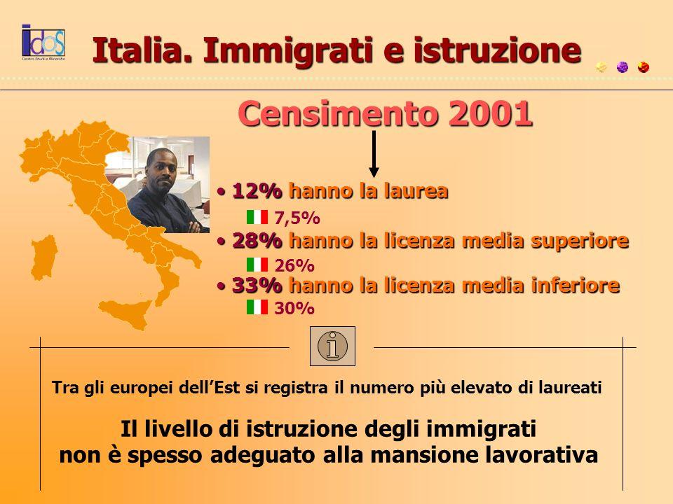 Italia. Immigrati e istruzione Tra gli europei dellEst si registra il numero più elevato di laureati Il livello di istruzione degli immigrati non è sp