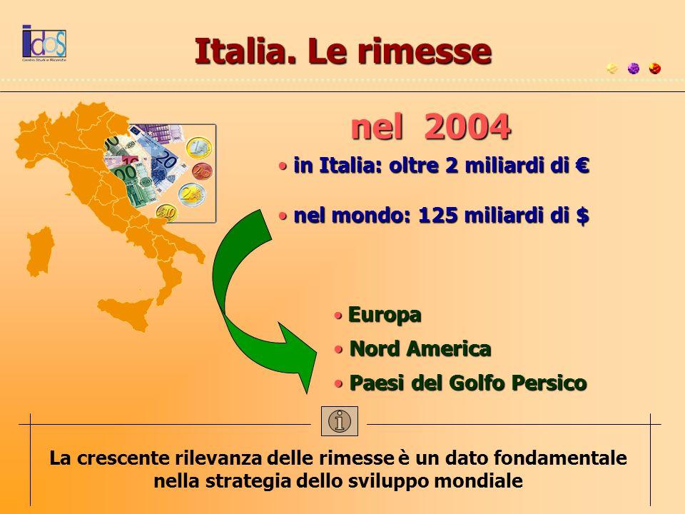 Italia. Le rimesse nel 2004 in Italia: oltre 2 miliardi di in Italia: oltre 2 miliardi di nel mondo: 125 miliardi di $ nel mondo: 125 miliardi di $ La