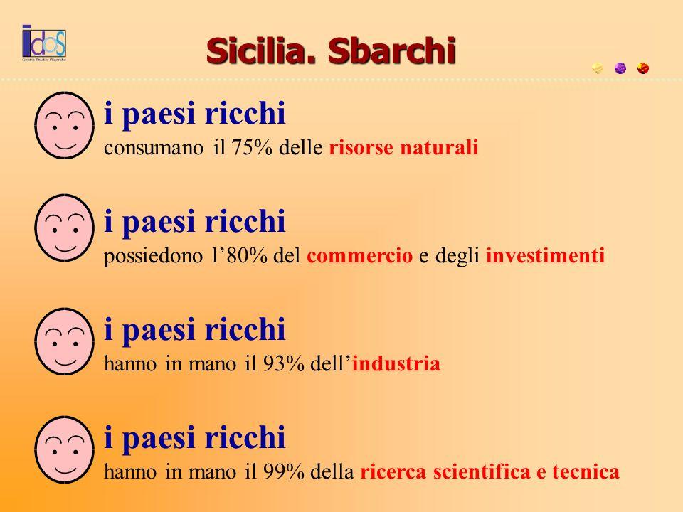 Sicilia. Sbarchi i paesi ricchi consumano il 75% delle risorse naturali i paesi ricchi possiedono l80% del commercio e degli investimenti i paesi ricc