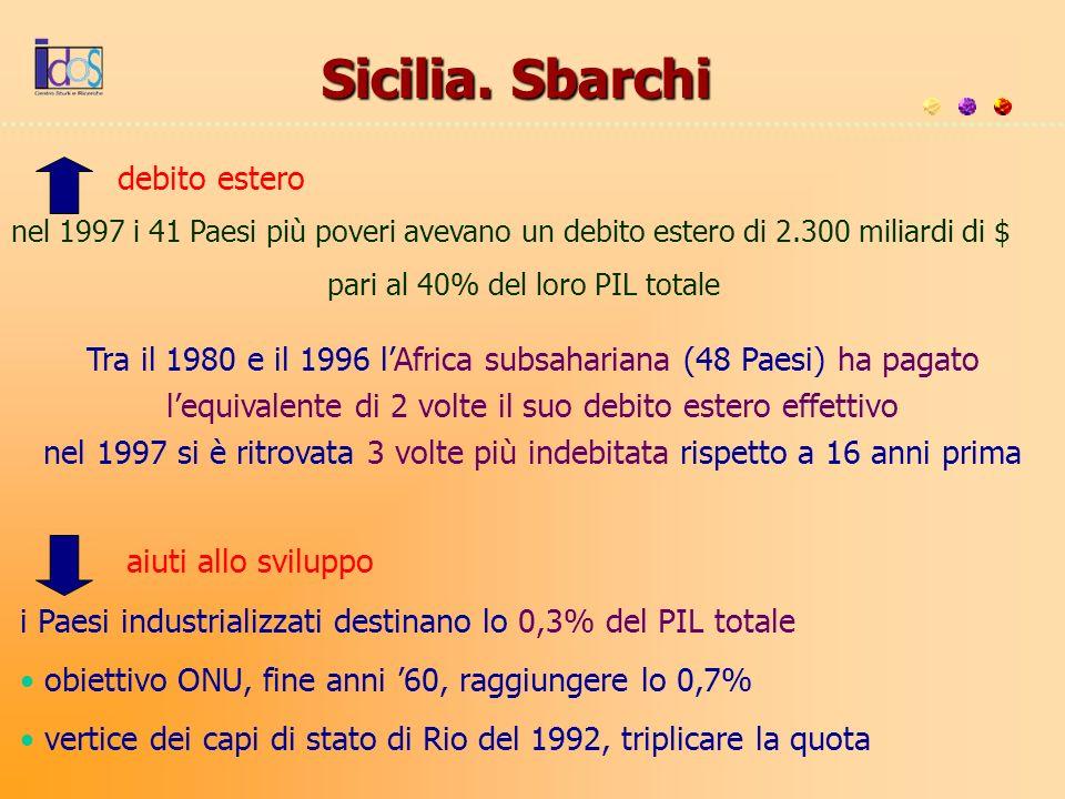 Sicilia. Sbarchi debito estero nel 1997 i 41 Paesi più poveri avevano un debito estero di 2.300 miliardi di $ pari al 40% del loro PIL totale Tra il 1