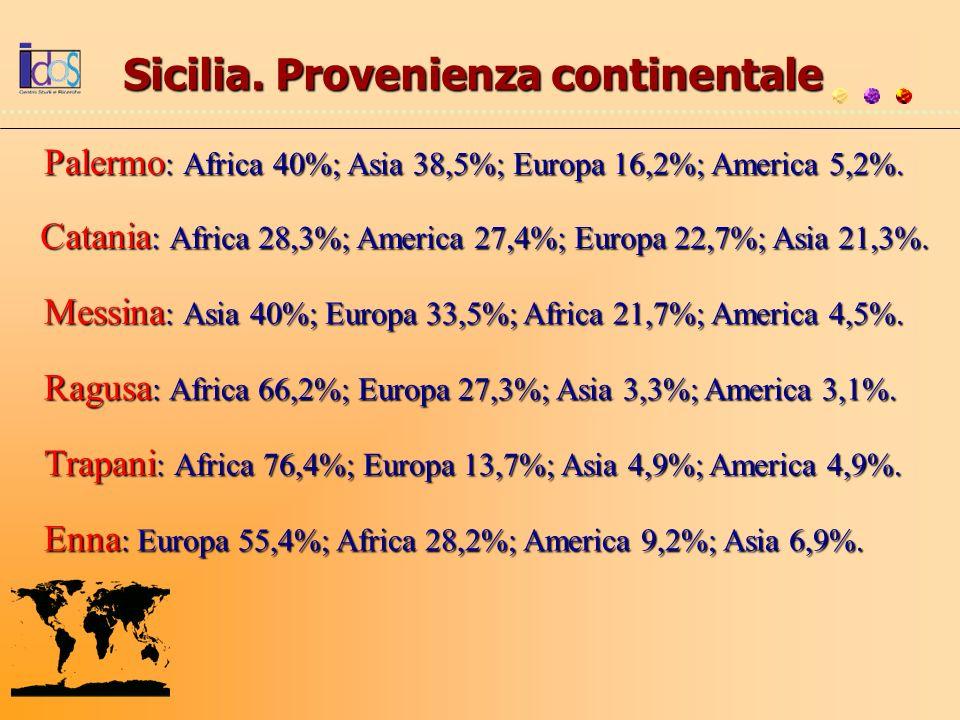 Sicilia. Provenienza continentale Palermo : Africa 40%; Asia 38,5%; Europa 16,2%; America 5,2%. Catania : Africa 28,3%; America 27,4%; Europa 22,7%; A