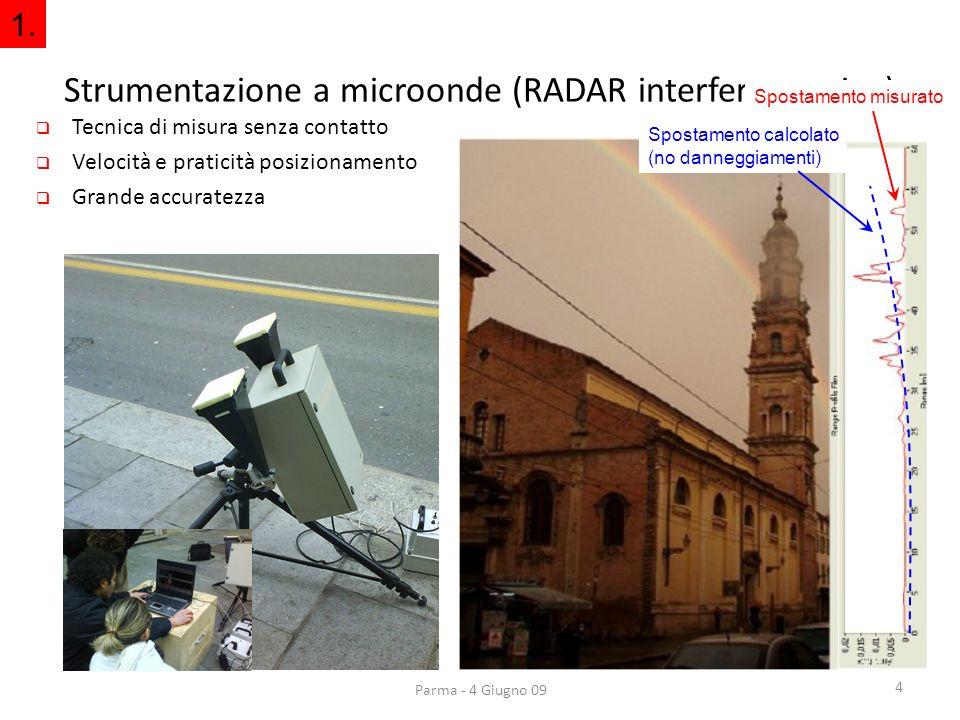 Strumentazione a microonde (RADAR interferometrico) 4 Tecnica di misura senza contatto Velocità e praticità posizionamento Grande accuratezza Parma -