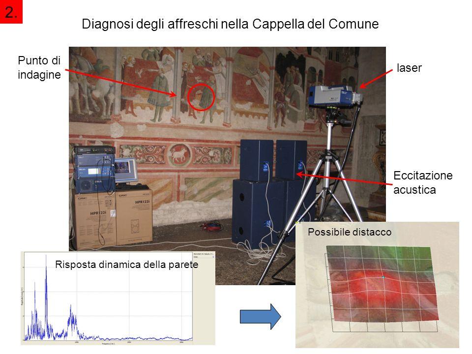 7 Diagnosi degli affreschi nella Cappella del Comune laser Eccitazione acustica Punto di indagine Risposta dinamica della parete Possibile distacco 2.