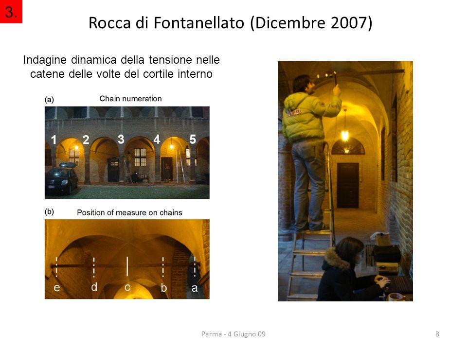 Rocca di Fontanellato (Dicembre 2007) 8 Indagine dinamica della tensione nelle catene delle volte del cortile interno Parma - 4 Giugno 09 3.