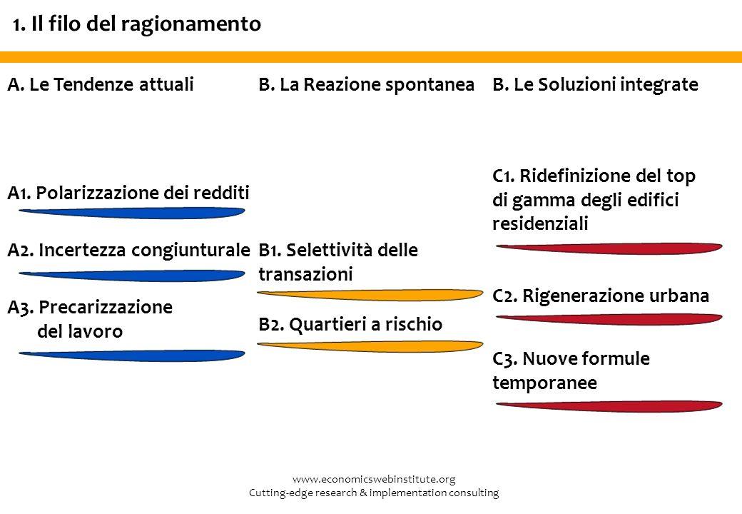 www.economicswebinstitute.org Cutting-edge research & implementation consulting 1. Il filo del ragionamento B1. Selettività delle transazioni B2. Quar