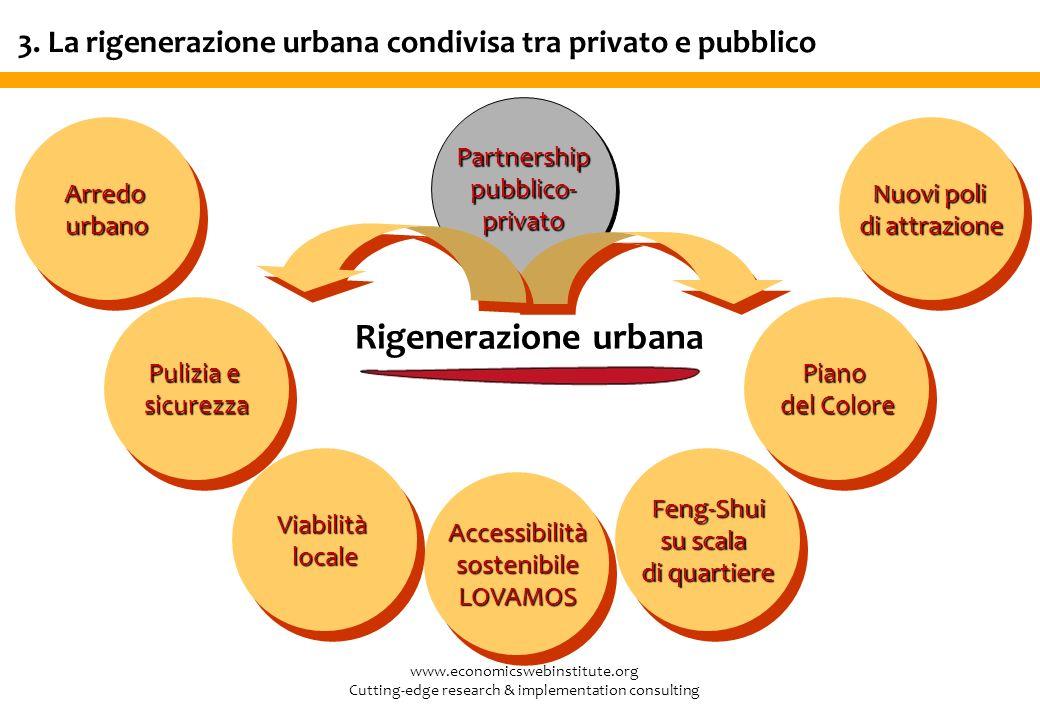 www.economicswebinstitute.org Cutting-edge research & implementation consulting Partnership pubblico- privato Partnership 3. La rigenerazione urbana c