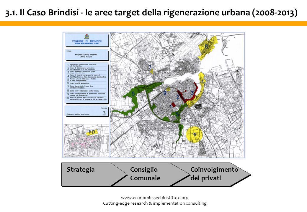 www.economicswebinstitute.org Cutting-edge research & implementation consulting 3.1. Il Caso Brindisi - le aree target della rigenerazione urbana (200