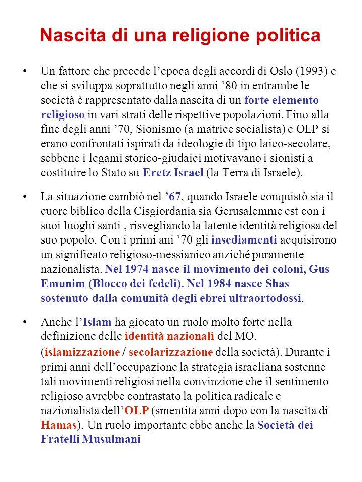 Nascita di una religione politica Un fattore che precede lepoca degli accordi di Oslo (1993) e che si sviluppa soprattutto negli anni 80 in entrambe l