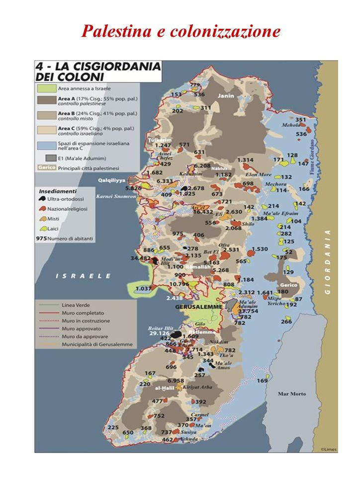 Palestina e colonizzazione
