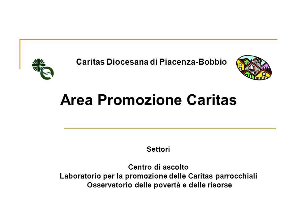 Caritas Diocesana di Piacenza-Bobbio Area Promozione Caritas Settori Centro di ascolto Laboratorio per la promozione delle Caritas parrocchiali Osserv