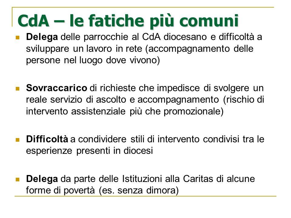 CdA – le fatiche più comuni Delega delle parrocchie al CdA diocesano e difficoltà a sviluppare un lavoro in rete (accompagnamento delle persone nel lu