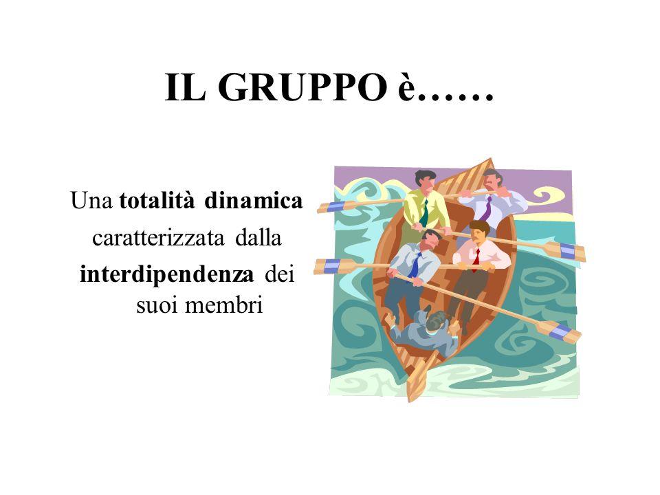 IL GRUPPO è…… Una totalità dinamica caratterizzata dalla interdipendenza dei suoi membri
