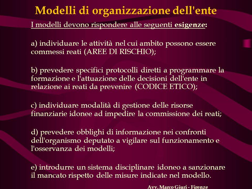Modelli di organizzazione dell'ente I modelli devono rispondere alle seguenti esigenze: a) individuare le attività nel cui ambito possono essere comme