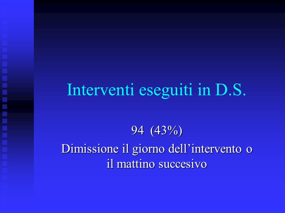 Interventi eseguiti in D.S. 94 (43%) Dimissione il giorno dellintervento o il mattino succesivo