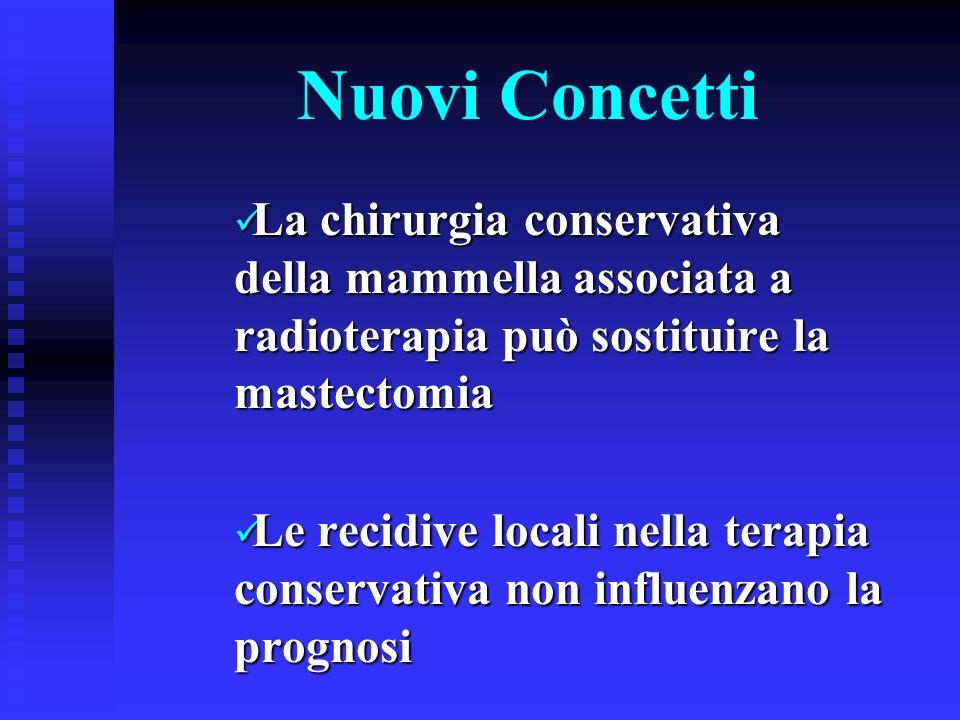 Nuovi Concetti La chirurgia conservativa della mammella associata a radioterapia può sostituire la mastectomia La chirurgia conservativa della mammell