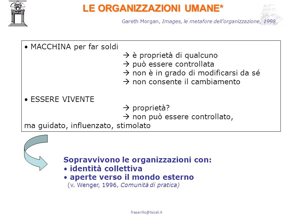 fraperillo@tiscali.it lorganizzazione Knowledge Intensive