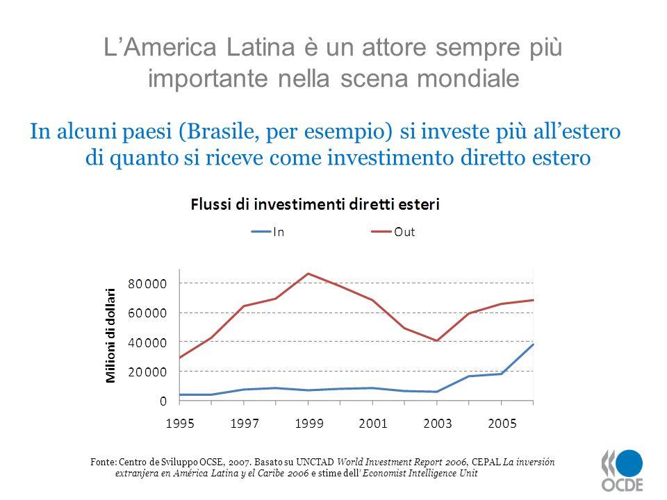 LAmerica Latina è un attore sempre più importante nella scena mondiale In alcuni paesi (Brasile, per esempio) si investe più allestero di quanto si ri