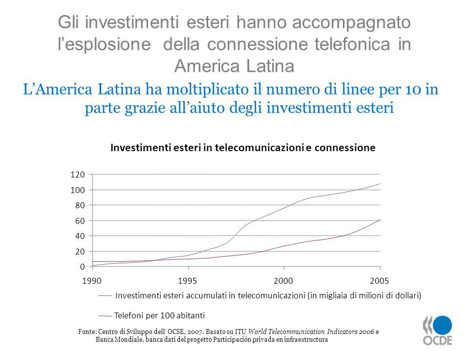 Gli investimenti esteri hanno accompagnato lesplosione della connessione telefonica in America Latina LAmerica Latina ha moltiplicato il numero di lin