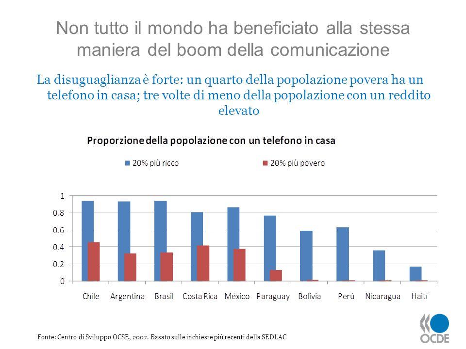 Non tutto il mondo ha beneficiato alla stessa maniera del boom della comunicazione La disuguaglianza è forte: un quarto della popolazione povera ha un