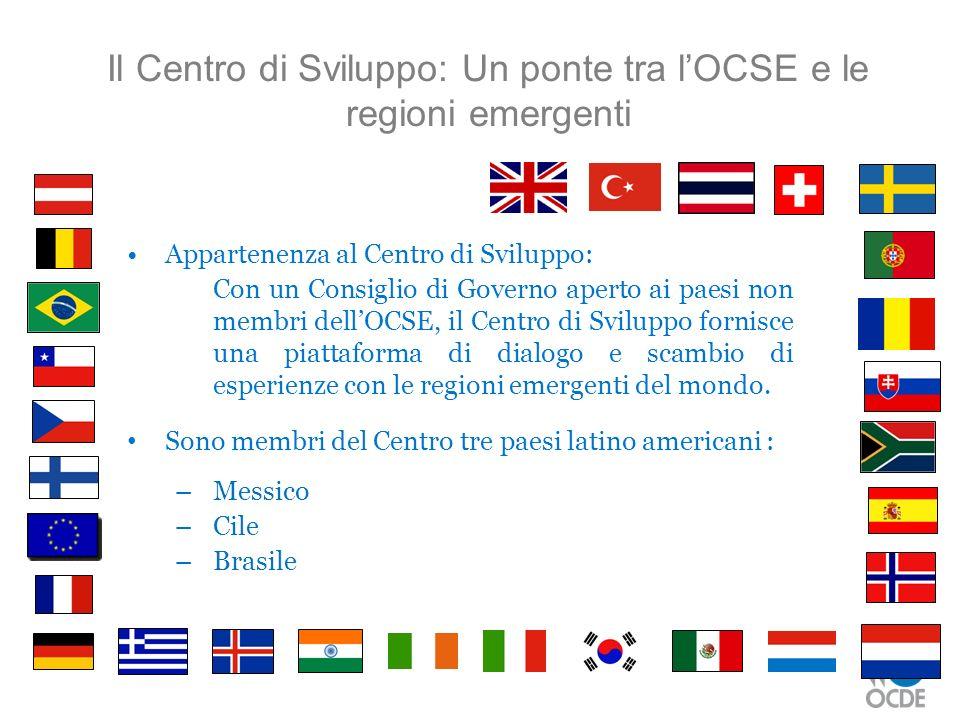 Il Centro di Sviluppo: Un ponte tra lOCSE e le regioni emergenti Appartenenza al Centro di Sviluppo: Con un Consiglio di Governo aperto ai paesi non m