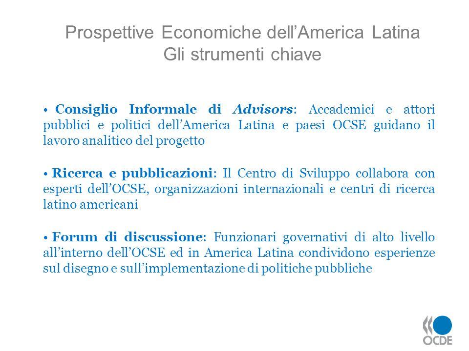 Prospettive Economiche dellAmerica Latina Gli strumenti chiave Consiglio Informale di Advisors: Accademici e attori pubblici e politici dellAmerica La